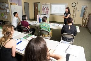 Holistic Massage School Explores Six Areas of Wellness